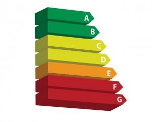 Escala clasificación energética